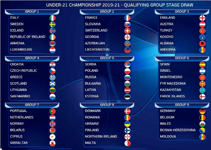 Kosova U21 në grup me Shqipërinë dhe Anglinë