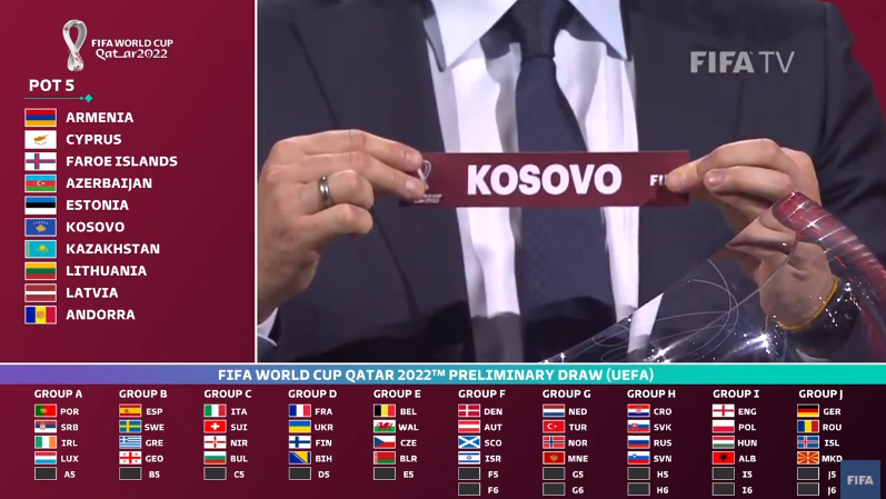 Kosovo in a group with Spain